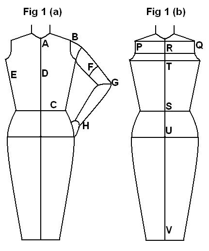 Basic Measurements