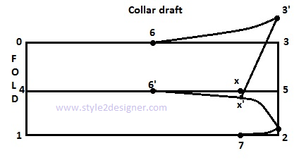 collar cutting