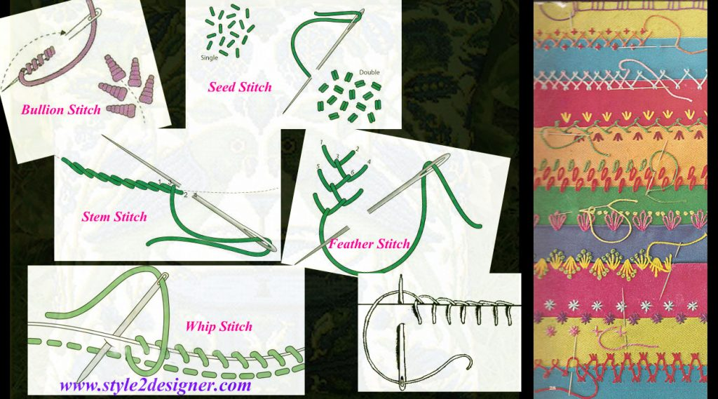 Variety of Embroidery stitches