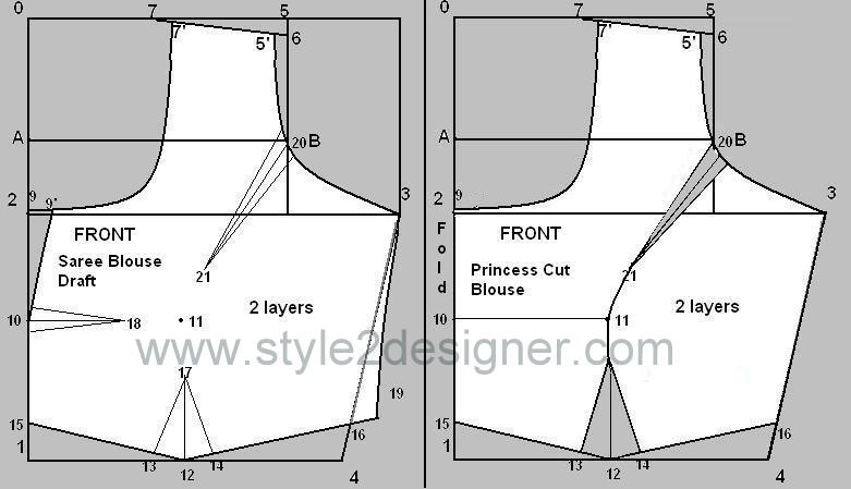 Types Of Line Drawing Algorithm : Types of princess cut blouse with waistband style designer
