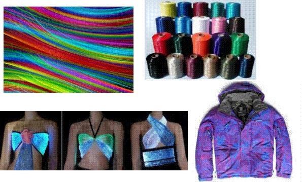 Intelligent textiles