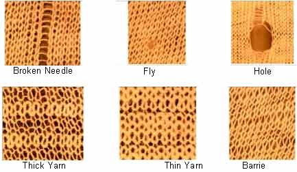FABRIC FAULTS IN WEAVING